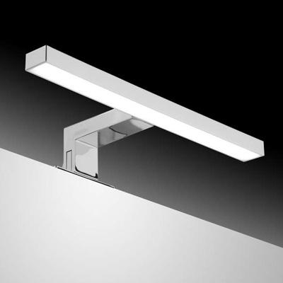 I vantaggi di un'illuminazione a LED